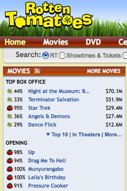 Rotten_tomatoes_movies_-_new_m